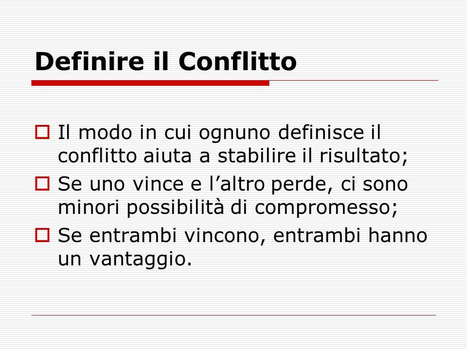 Definire il Conflitto Il modo in cui ognuno definisce il conflitto aiuta a stabilire il risultato; Se uno vince e laltro perde, ci sono minori possibi