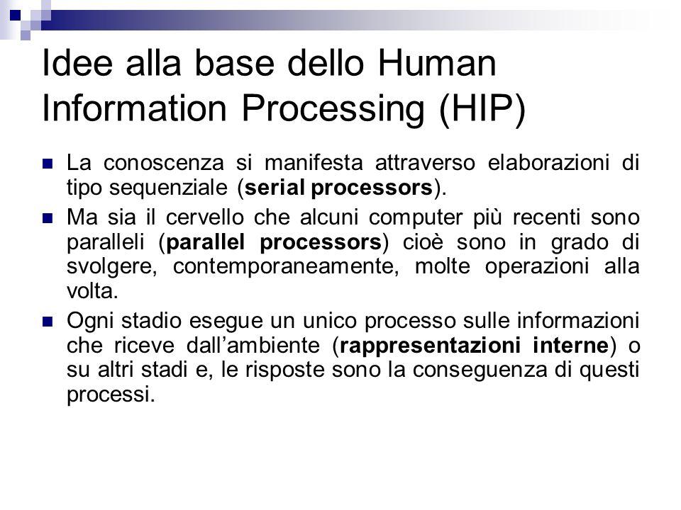 Idee alla base dello Human Information Processing (HIP) La conoscenza si manifesta attraverso elaborazioni di tipo sequenziale (serial processors). Ma