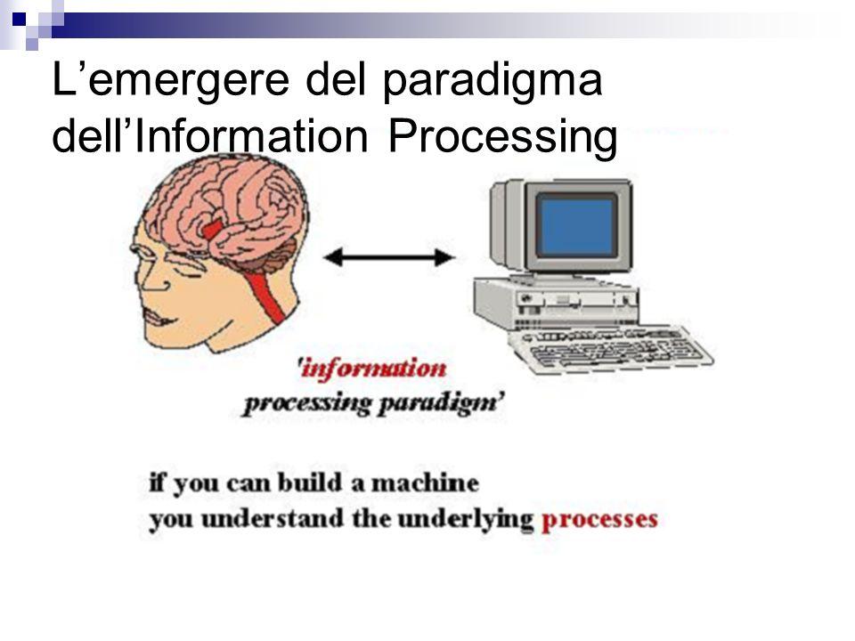 Lemergere del paradigma dellInformation Processing