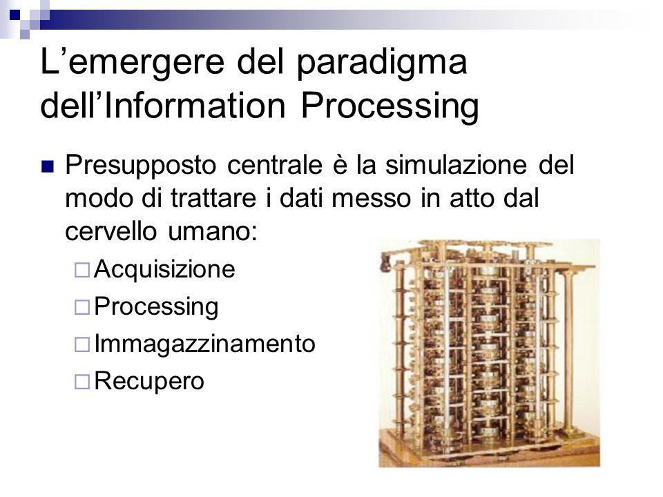 Presupposto centrale è la simulazione del modo di trattare i dati messo in atto dal cervello umano: Acquisizione Processing Immagazzinamento Recupero
