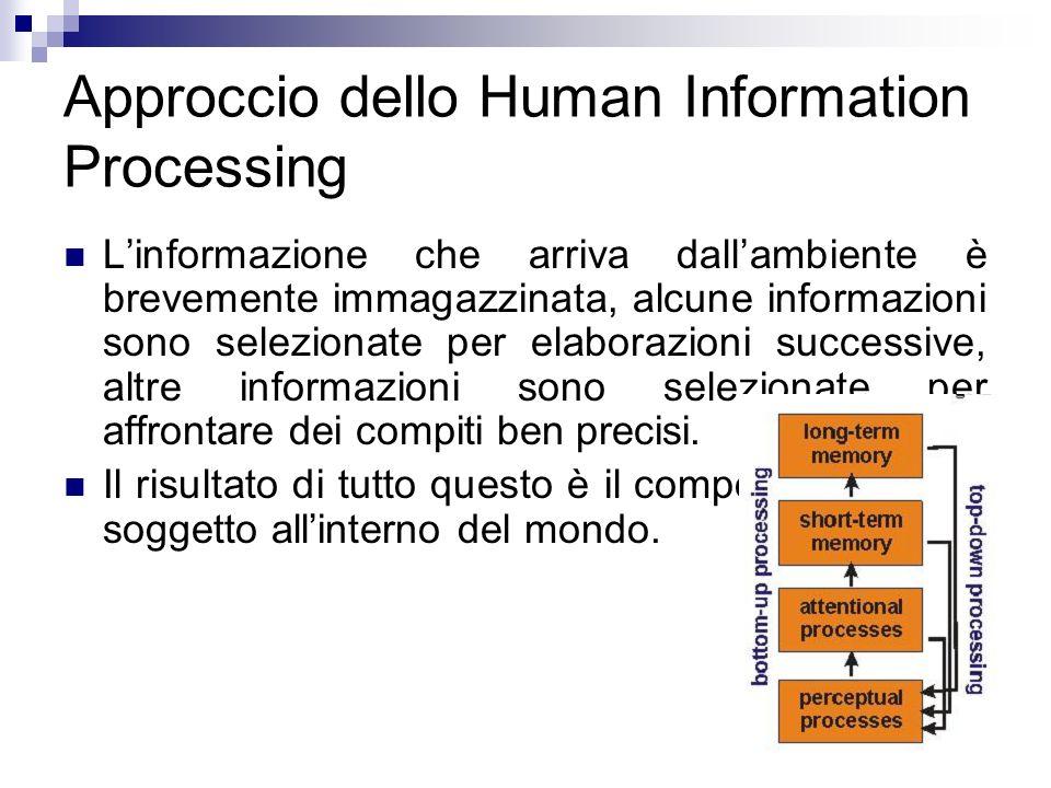 Approccio dello Human Information Processing Linformazione che arriva dallambiente è brevemente immagazzinata, alcune informazioni sono selezionate pe