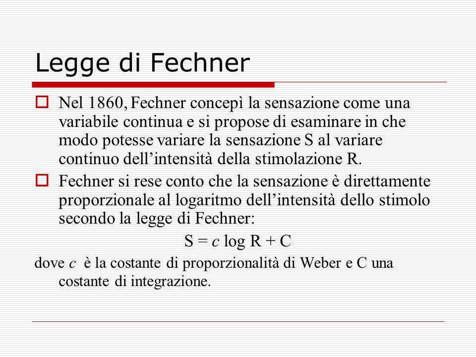 Legge di Fechner Nel 1860, Fechner concepì la sensazione come una variabile continua e si propose di esaminare in che modo potesse variare la sensazio
