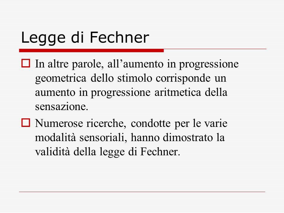 Legge di Fechner In altre parole, allaumento in progressione geometrica dello stimolo corrisponde un aumento in progressione aritmetica della sensazio