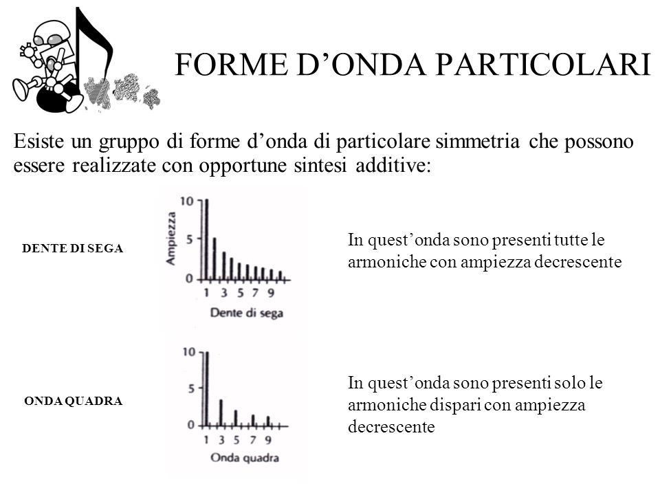 FORME DONDA PARTICOLARI Esiste un gruppo di forme donda di particolare simmetria che possono essere realizzate con opportune sintesi additive: DENTE DI SEGA In questonda sono presenti tutte le armoniche con ampiezza decrescente ONDA QUADRA In questonda sono presenti solo le armoniche dispari con ampiezza decrescente