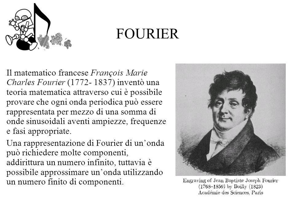 FOURIER Il matematico francese François Marie Charles Fourier (1772- 1837) inventò una teoria matematica attraverso cui è possibile provare che ogni onda periodica può essere rappresentata per mezzo di una somma di onde sinusoidali aventi ampiezze, frequenze e fasi appropriate.