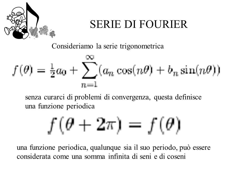 SERIE DI FOURIER Consideriamo la serie trigonometrica senza curarci di problemi di convergenza, questa definisce una funzione periodica una funzione periodica, qualunque sia il suo periodo, può essere considerata come una somma infinita di seni e di coseni
