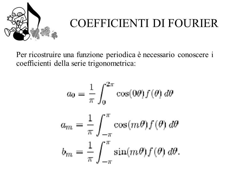 COEFFICIENTI DI FOURIER Per ricostruire una funzione periodica è necessario conoscere i coefficienti della serie trigonometrica: