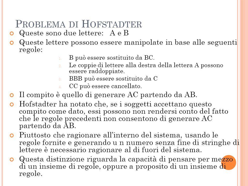 P ROBLEMA DI H OFSTADTER Queste sono due lettere: A e B Queste lettere possono essere manipolate in base alle seguenti regole: 1. B può essere sostitu