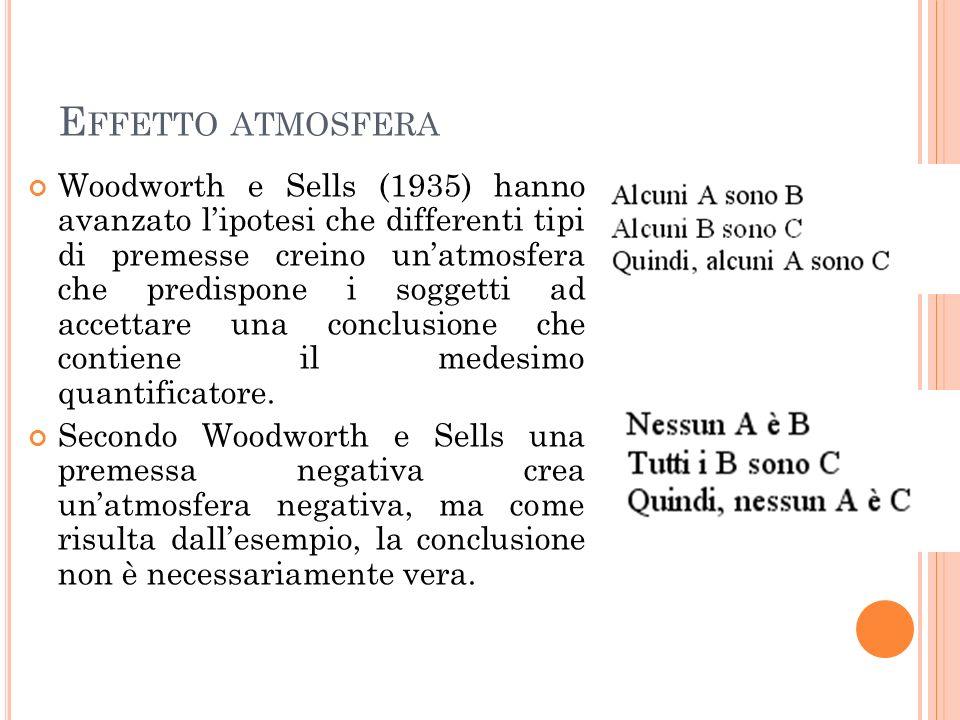 E FFETTO ATMOSFERA Woodworth e Sells (1935) hanno avanzato lipotesi che differenti tipi di premesse creino unatmosfera che predispone i soggetti ad ac