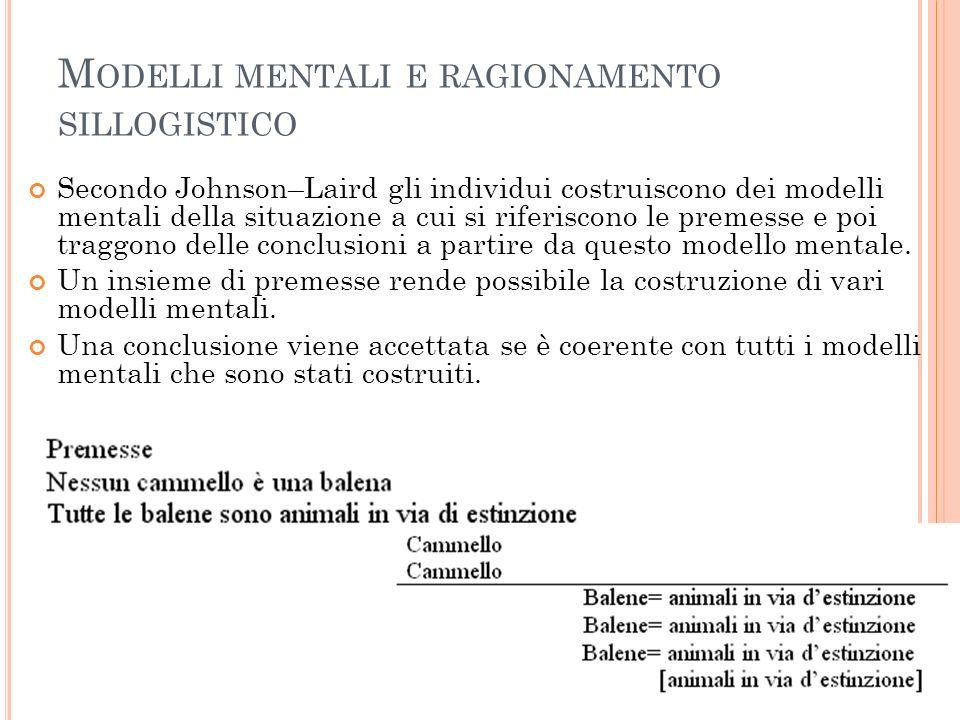 M ODELLI MENTALI E RAGIONAMENTO SILLOGISTICO Secondo Johnson–Laird gli individui costruiscono dei modelli mentali della situazione a cui si riferiscon