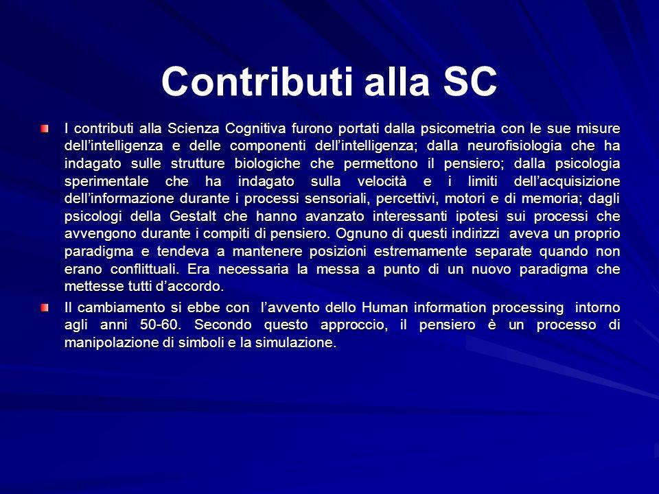 Contributi alla SC I contributi alla Scienza Cognitiva furono portati dalla psicometria con le sue misure dellintelligenza e delle componenti dellinte