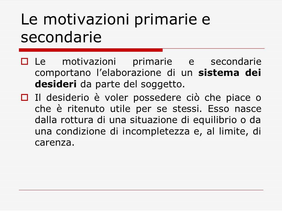 Le motivazioni primarie e secondarie Le motivazioni primarie e secondarie comportano lelaborazione di un sistema dei desideri da parte del soggetto. I