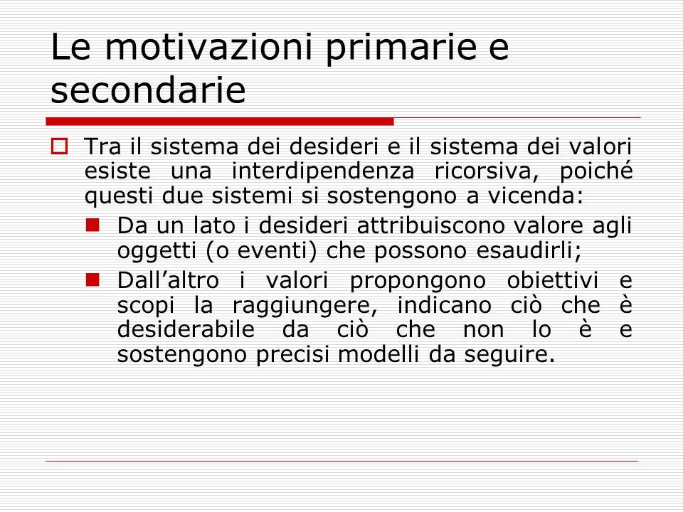 Le motivazioni primarie e secondarie Tra il sistema dei desideri e il sistema dei valori esiste una interdipendenza ricorsiva, poiché questi due siste