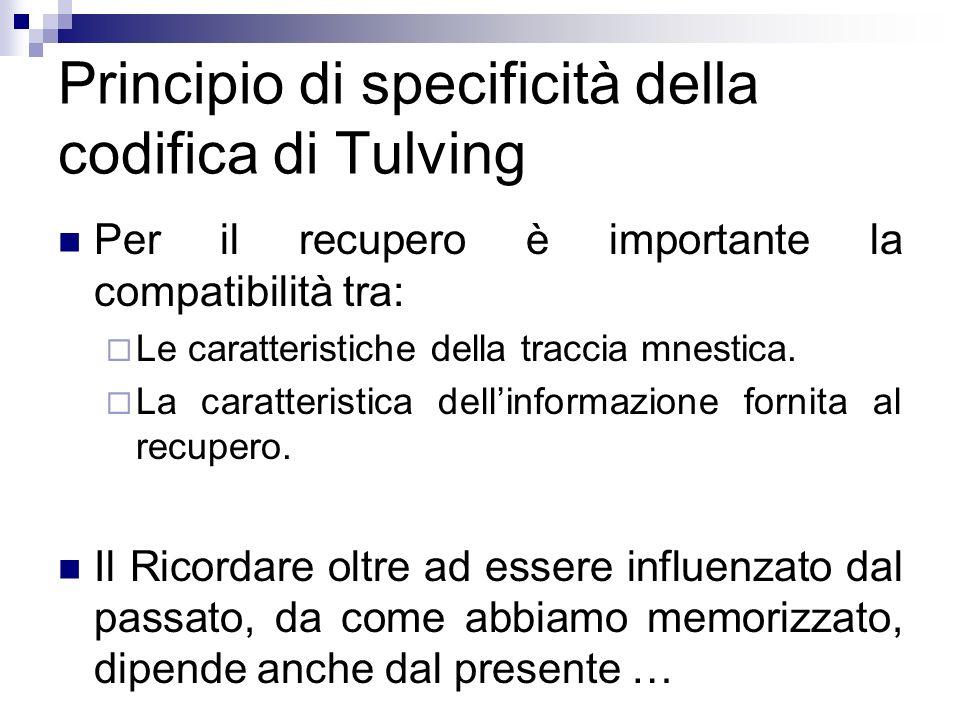 Principio di specificità della codifica di Tulving Per il recupero è importante la compatibilità tra: Le caratteristiche della traccia mnestica. La ca