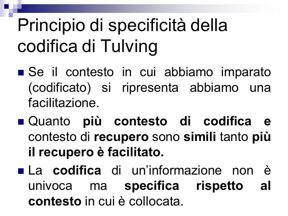 Principio di specificità della codifica di Tulving Se il contesto in cui abbiamo imparato (codificato) si ripresenta abbiamo una facilitazione. Quanto