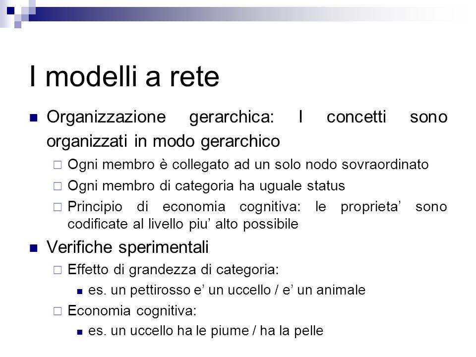 I modelli a rete Organizzazione gerarchica: I concetti sono organizzati in modo gerarchico Ogni membro è collegato ad un solo nodo sovraordinato Ogni