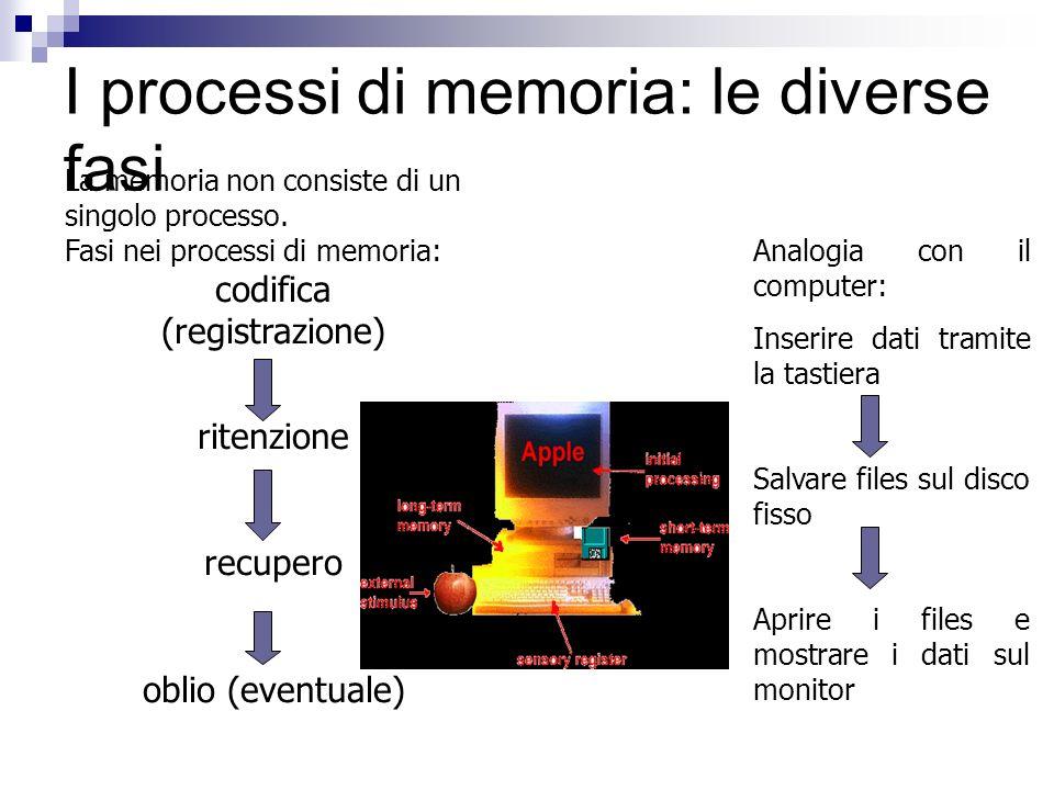 I processi di memoria: le diverse fasi La memoria non consiste di un singolo processo. Fasi nei processi di memoria: codifica (registrazione) ritenzio