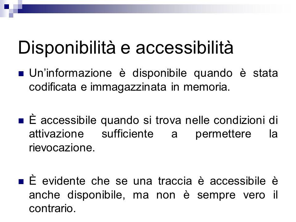 Disponibilità e accessibilità Uninformazione è disponibile quando è stata codificata e immagazzinata in memoria. È accessibile quando si trova nelle c
