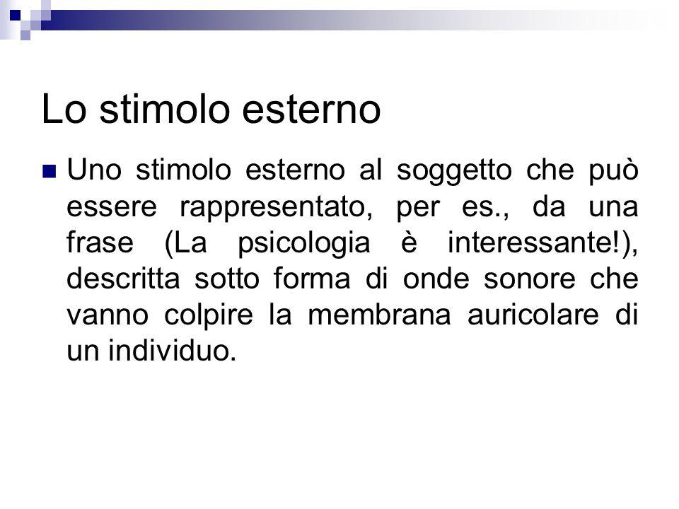 Lo stimolo esterno Uno stimolo esterno al soggetto che può essere rappresentato, per es., da una frase (La psicologia è interessante!), descritta sott