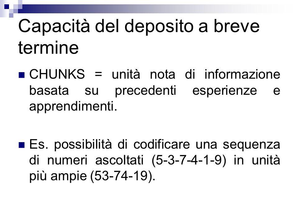 Capacità del deposito a breve termine CHUNKS = unità nota di informazione basata su precedenti esperienze e apprendimenti. Es. possibilità di codifica