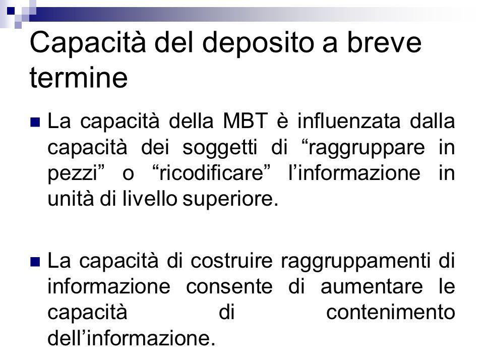 Capacità del deposito a breve termine La capacità della MBT è influenzata dalla capacità dei soggetti di raggruppare in pezzi o ricodificare linformaz