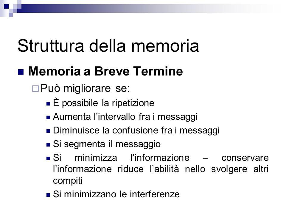 Struttura della memoria Memoria a Breve Termine Può migliorare se: È possibile la ripetizione Aumenta lintervallo fra i messaggi Diminuisce la confusi