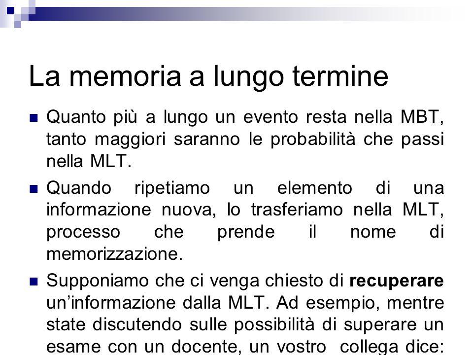 La memoria a lungo termine Quanto più a lungo un evento resta nella MBT, tanto maggiori saranno le probabilità che passi nella MLT. Quando ripetiamo u