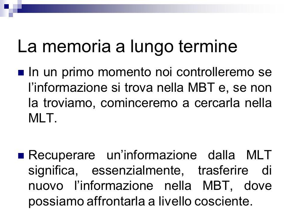 La memoria a lungo termine In un primo momento noi controlleremo se linformazione si trova nella MBT e, se non la troviamo, cominceremo a cercarla nel