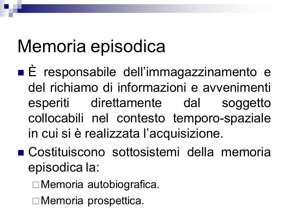 Memoria episodica È responsabile dellimmagazzinamento e del richiamo di informazioni e avvenimenti esperiti direttamente dal soggetto collocabili nel