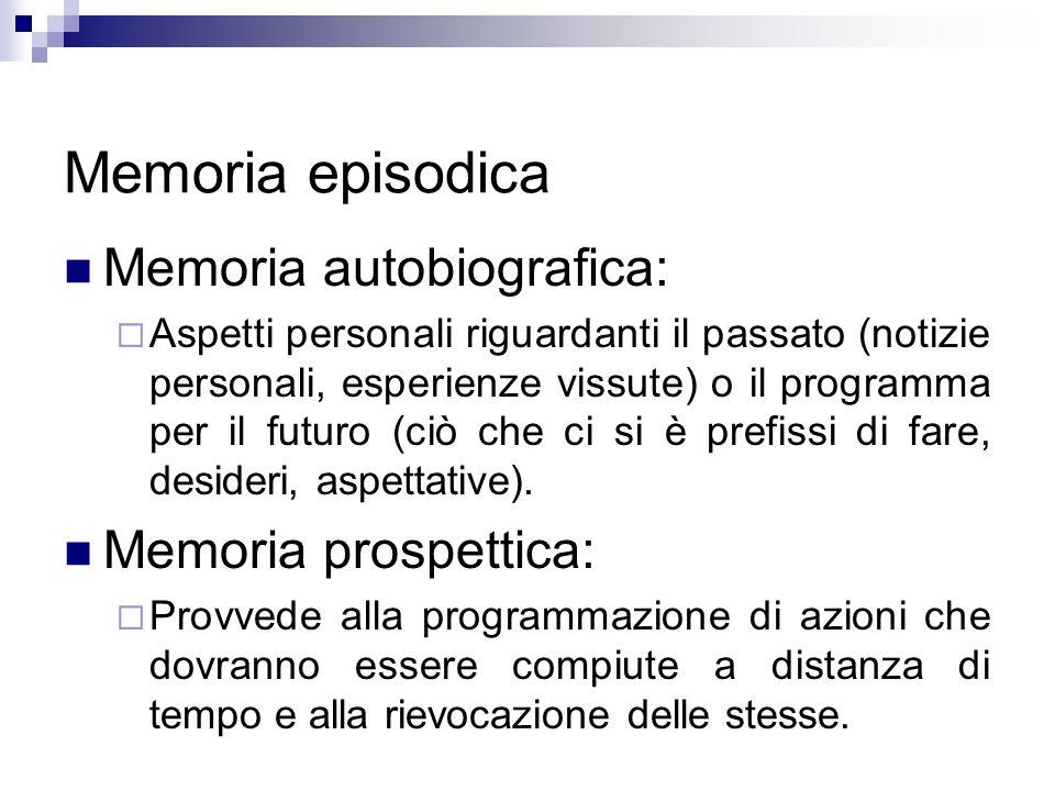 Memoria episodica Memoria autobiografica: Aspetti personali riguardanti il passato (notizie personali, esperienze vissute) o il programma per il futur