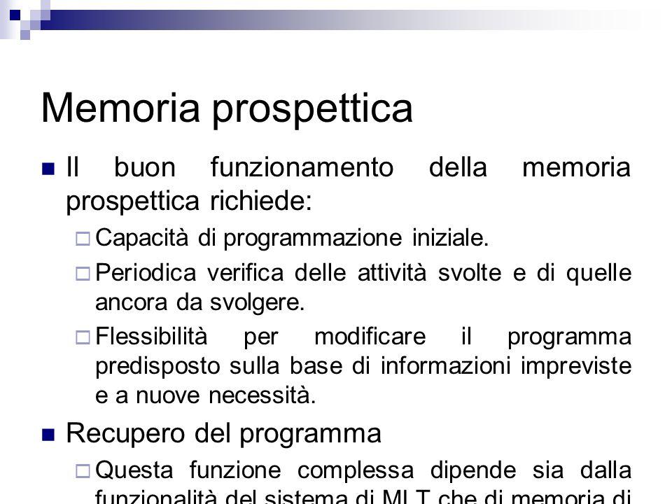 Memoria prospettica Il buon funzionamento della memoria prospettica richiede: Capacità di programmazione iniziale. Periodica verifica delle attività s