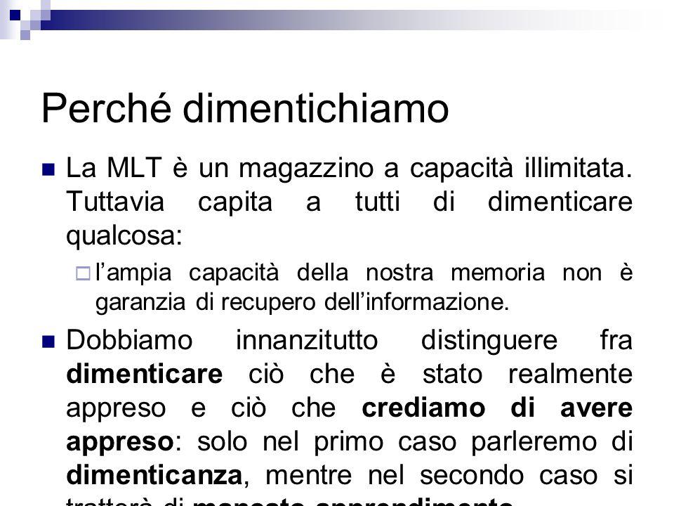Perché dimentichiamo La MLT è un magazzino a capacità illimitata. Tuttavia capita a tutti di dimenticare qualcosa: lampia capacità della nostra memori