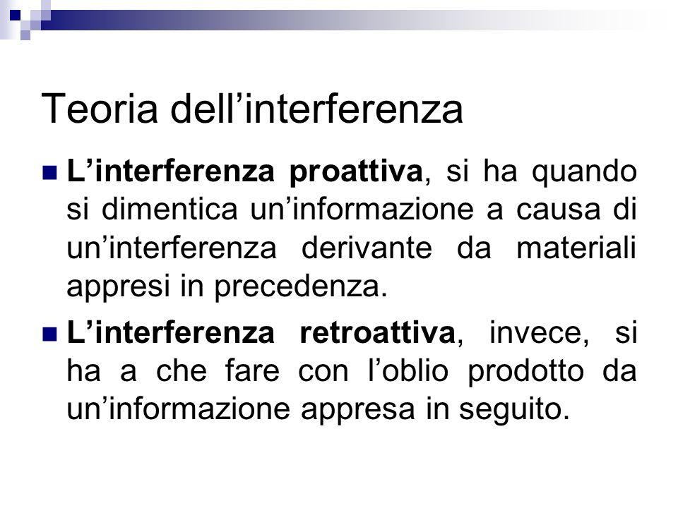 Teoria dellinterferenza Linterferenza proattiva, si ha quando si dimentica uninformazione a causa di uninterferenza derivante da materiali appresi in