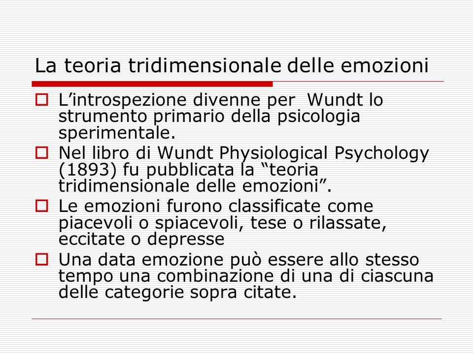 La teoria tridimensionale delle emozioni Lintrospezione divenne per Wundt lo strumento primario della psicologia sperimentale.