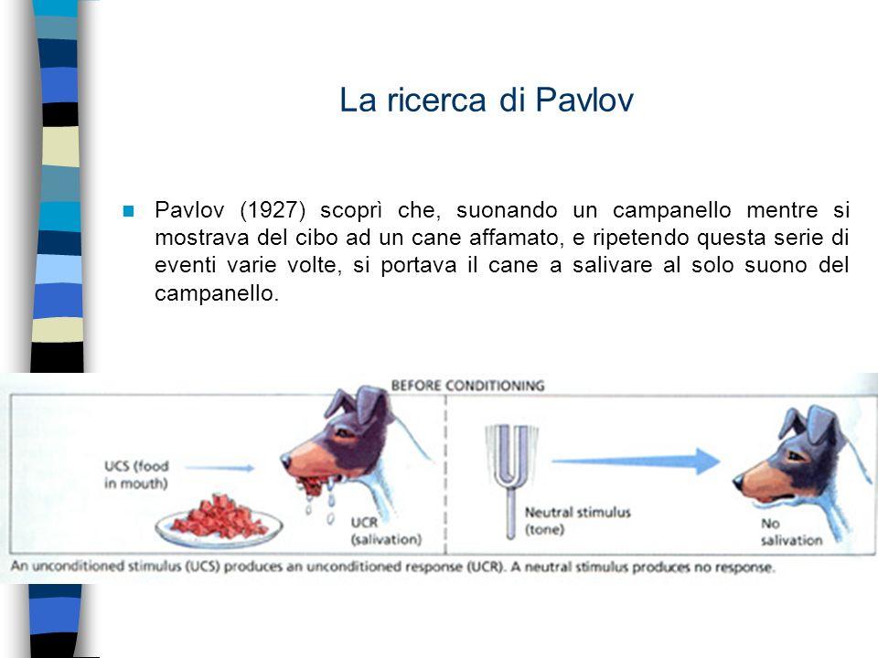 La ricerca di Pavlov Pavlov (1927) scoprì che, suonando un campanello mentre si mostrava del cibo ad un cane affamato, e ripetendo questa serie di eve