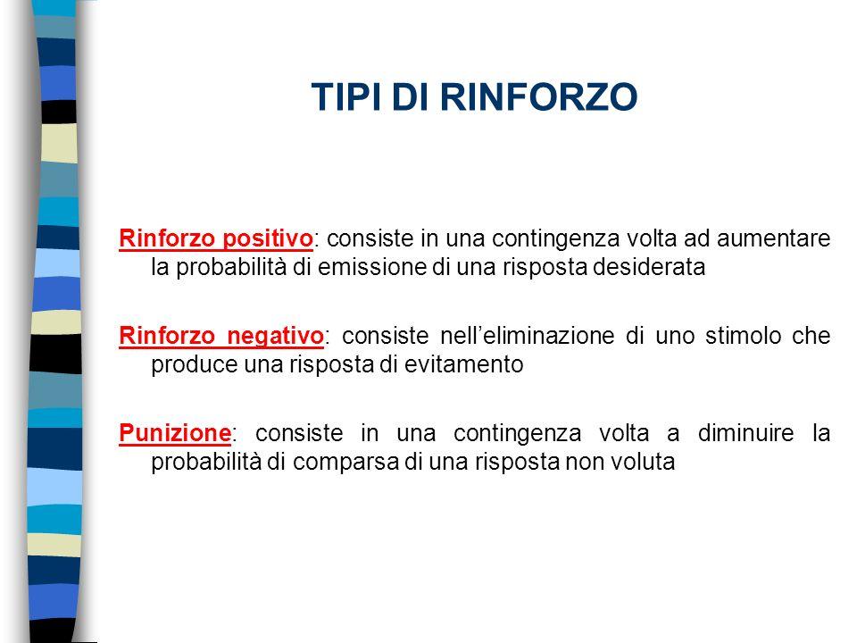 TIPI DI RINFORZO Rinforzo positivo: consiste in una contingenza volta ad aumentare la probabilità di emissione di una risposta desiderata Rinforzo neg