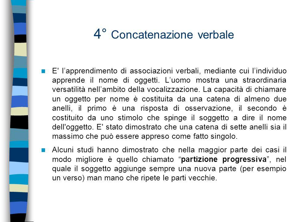 4° Concatenazione verbale E' lapprendimento di associazioni verbali, mediante cui lindividuo apprende il nome di oggetti. Luomo mostra una straordinar