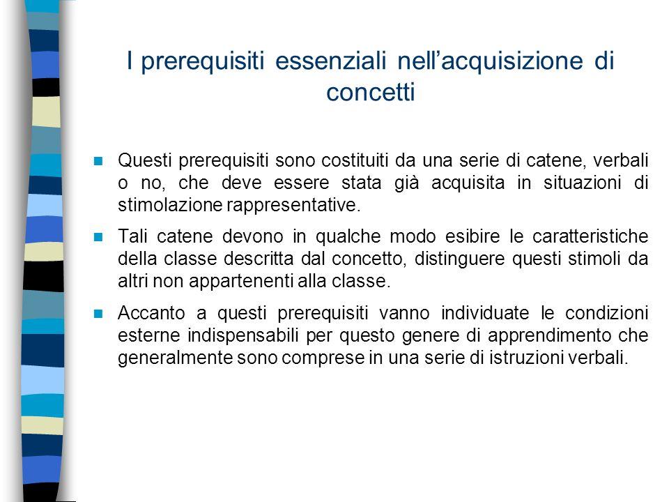 I prerequisiti essenziali nellacquisizione di concetti Questi prerequisiti sono costituiti da una serie di catene, verbali o no, che deve essere stata