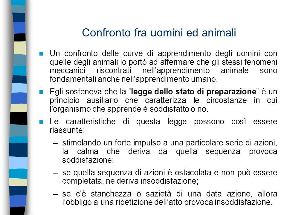 Confronto fra uomini ed animali Un confronto delle curve di apprendimento degli uomini con quelle degli animali lo portò ad affermare che gli stessi f