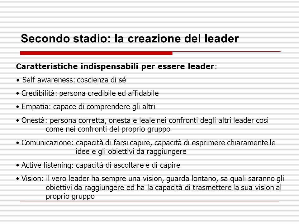 Secondo stadio: la creazione del leader Caratteristiche indispensabili per essere leader: Self-awareness: coscienza di sé Credibilità: persona credibi