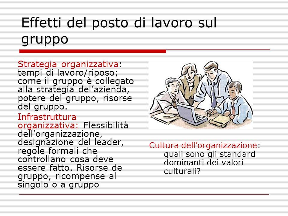 Effetti del posto di lavoro sul gruppo Strategia organizzativa: tempi di lavoro/riposo; come il gruppo è collegato alla strategia delazienda, potere d