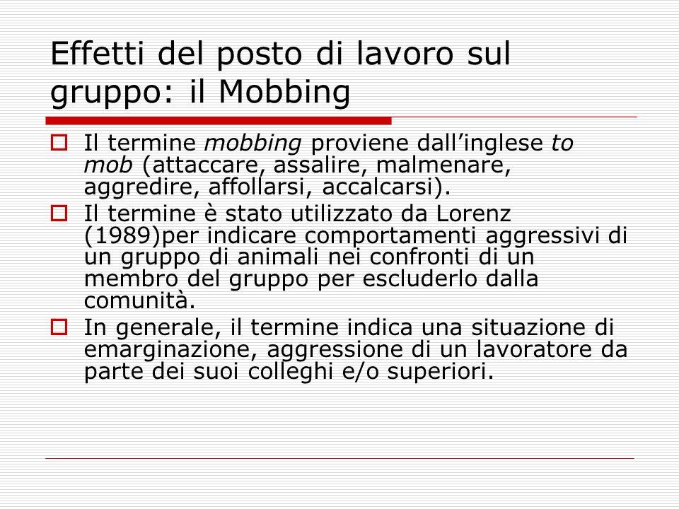Effetti del posto di lavoro sul gruppo: il Mobbing Il termine mobbing proviene dallinglese to mob (attaccare, assalire, malmenare, aggredire, affollar