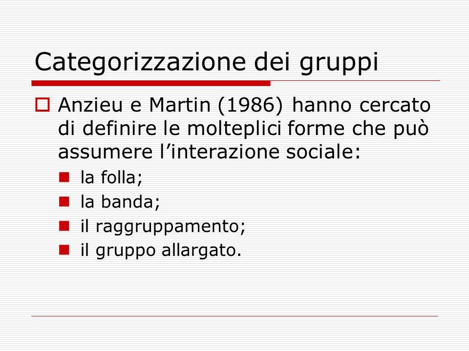 Categorizzazione dei gruppi Anzieu e Martin (1986) hanno cercato di definire le molteplici forme che può assumere linterazione sociale: la folla; la b
