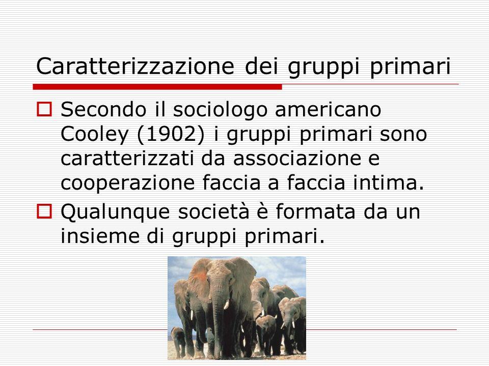 Caratterizzazione dei gruppi primari Secondo il sociologo americano Cooley (1902) i gruppi primari sono caratterizzati da associazione e cooperazione