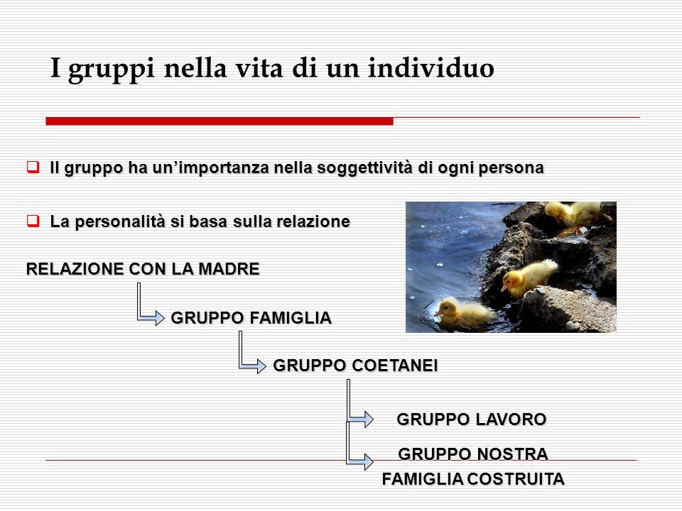 I gruppi nella vita di un individuo Il gruppo ha unimportanza nella soggettività di ogni persona La personalità si basa sulla relazione RELAZIONE CON