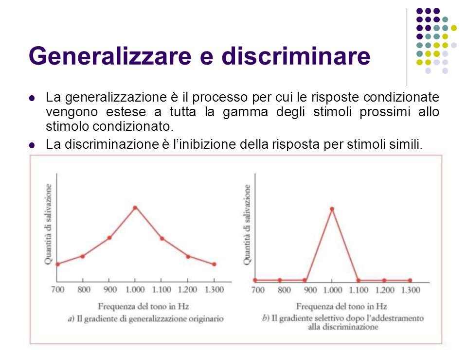 Generalizzare e discriminare La generalizzazione è il processo per cui le risposte condizionate vengono estese a tutta la gamma degli stimoli prossimi
