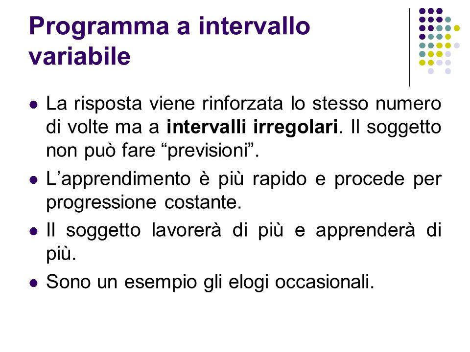 Programma a intervallo variabile La risposta viene rinforzata lo stesso numero di volte ma a intervalli irregolari. Il soggetto non può fare prevision