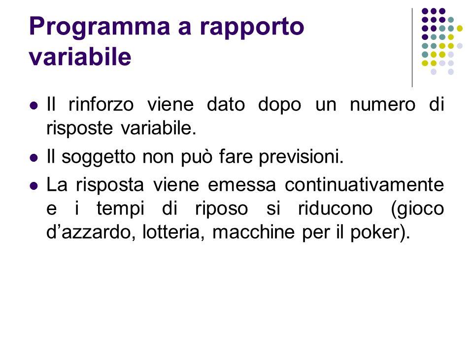 Programma a rapporto variabile Il rinforzo viene dato dopo un numero di risposte variabile. Il soggetto non può fare previsioni. La risposta viene eme