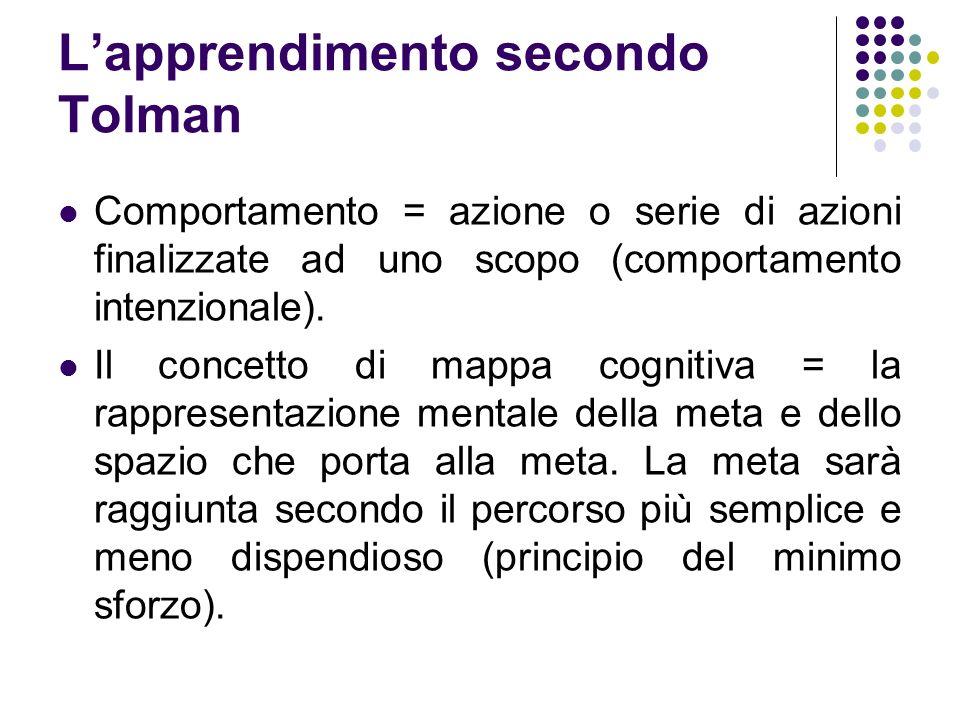 Lapprendimento secondo Tolman Comportamento = azione o serie di azioni finalizzate ad uno scopo (comportamento intenzionale). Il concetto di mappa cog