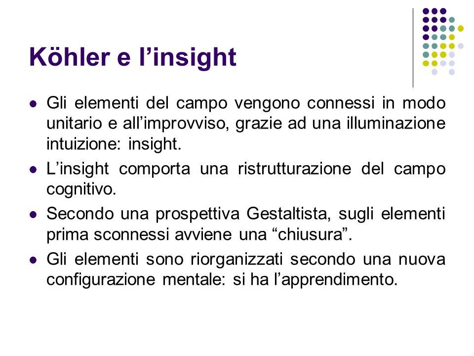 Köhler e linsight Gli elementi del campo vengono connessi in modo unitario e allimprovviso, grazie ad una illuminazione intuizione: insight. Linsight